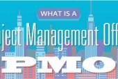 Project Management Basics
