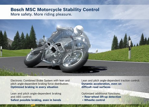 Bosch-MSC-motorcycle-stability-control-system