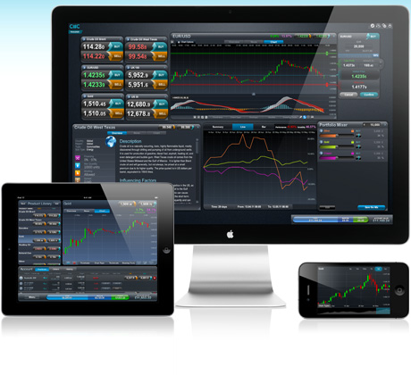 Trade finance market platform