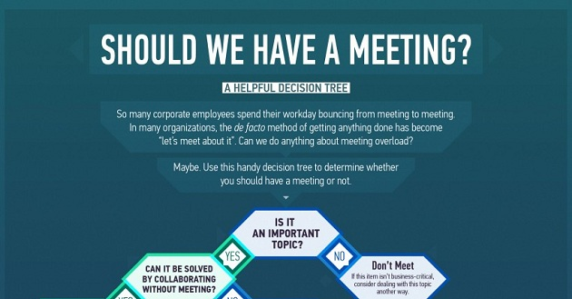 Should We Have This Meeting